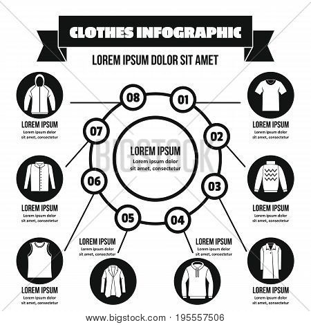Clothes infographic banner concept. Simple illustration of clothes infographic vector poster concept for web