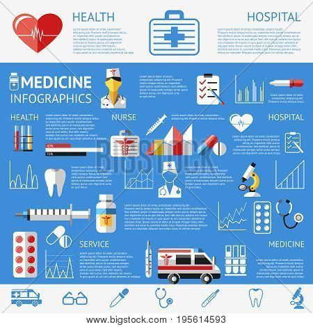 Digital vector blue pharmacy medical icons set with drawn simple line art info graphic poster promo, ambulance tooth pills nurse heart syringe medicine dropper first aid hospital, flat style