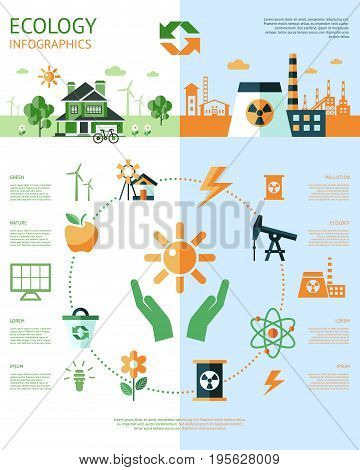Digital vector green ecology icons with drawn simple line art info graphic, presentation with recycle, hands, pollution and alternative energy elements around promo template, flat style