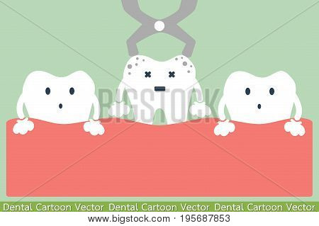 dental cartoon vector - tooth extraction by dental tools