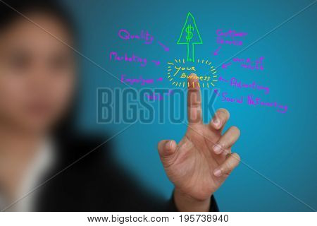 female hand write on touch whiteboard to build business