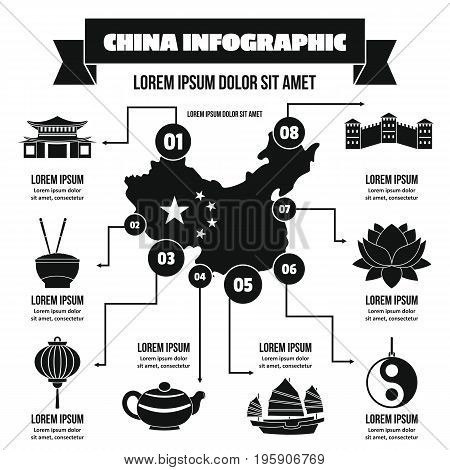 China infographic banner concept. Simple illustration of China infographic vector poster concept for web