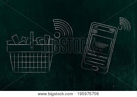 Shopping Basket With Wi-fi Symbol Next To Smartphone