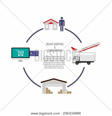 Dropshipping Concept Infographic. Online Shopping And Direct Delivery. Vector Illustration.