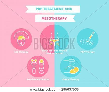 poster of PRP and Mesotherapy Treatment linear pastel icon set.