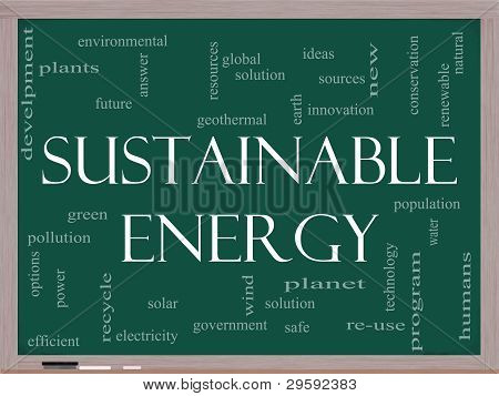 Sustainable Energy Word Cloud On Blackboard