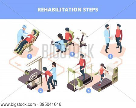 Rehabilitation Stages. Injury Healthcare Physiotherapy Steps Medical Treatment Vector Infographic Is