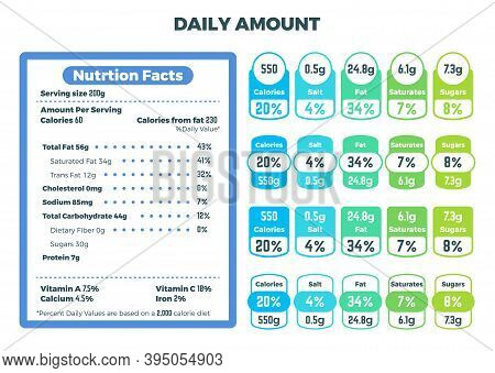 Nutrition Information. Ingredient Labels, Food Daily Amount Info Stickers. Calories Fats Energy Fact