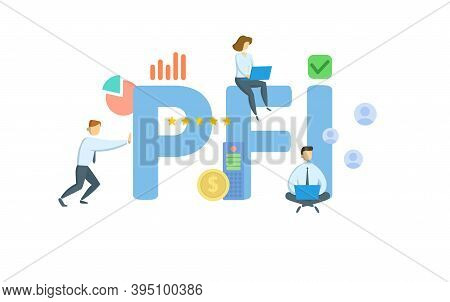 Pfi, Private Finance Initiative. Concept With Keywords, People And Icons. Flat Vector Illustration.