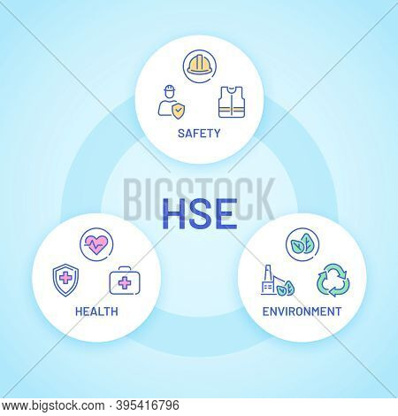 Hse. Health, Safety And Environment Care Poster With Icon. Factory And Business Safe Industrial Work
