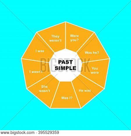 Diagram Of Past Simple - English Grammar With Keywords. Eps 10 - Isolated On White Background