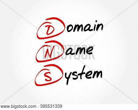 Dns - Domain Name System Acronym, Technology Concept Background