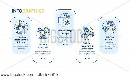 Business Advisory Vector Infographic Template. Diagnosis, Further Learning Presentation Design Eleme