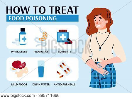 How To Treat Food Poisoning Illnesses Banner With Signs That Explaining Cure Of Intoxication. Medica