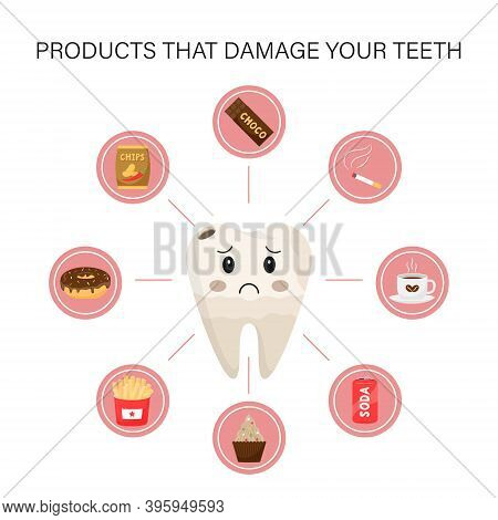Medical Infographics. Products That Are Destructive And Harmful To Tooth Enamel. A Sad, Mottled, Yel
