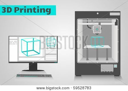 3D Printing With Computer