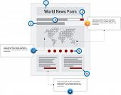 World News Internet Web Page Wireframe Structure Prototype  with pointer markers and callouts vector poster