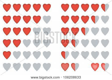Rating Heart