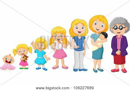 Generations woman. Stages of development woman - infancy, childhood, youth, maturity, old age.