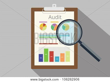 audit graph data analysis result