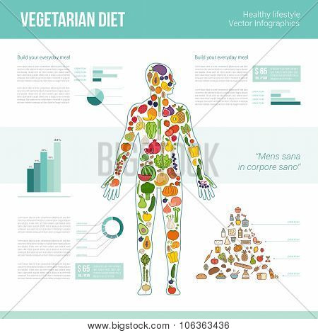 Vegetarian Eating Infographics