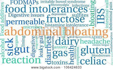 Abdominal Bloating Word Cloud