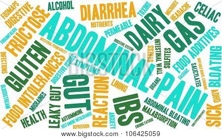 Abdominal Pain word cloud on a white background. poster