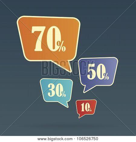 Retail Sale speech bubble discount. Big sale. 30 50 70 percent poster