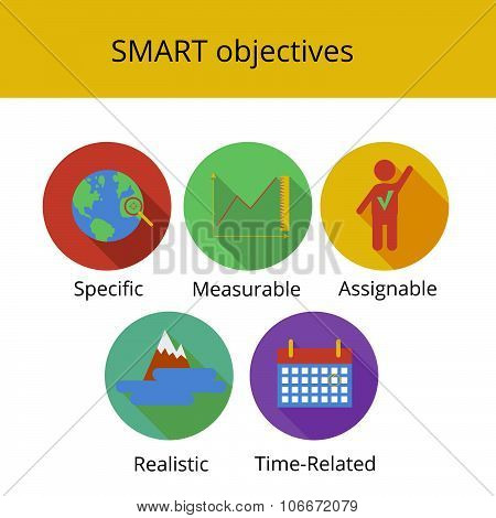 SMART objectives icons