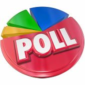 Poll word in red 3d letters on a pie chart to illustrate opinions, voting and election results survey poster