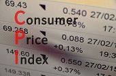 Business Acronym CPI as Consumer Price Index. poster