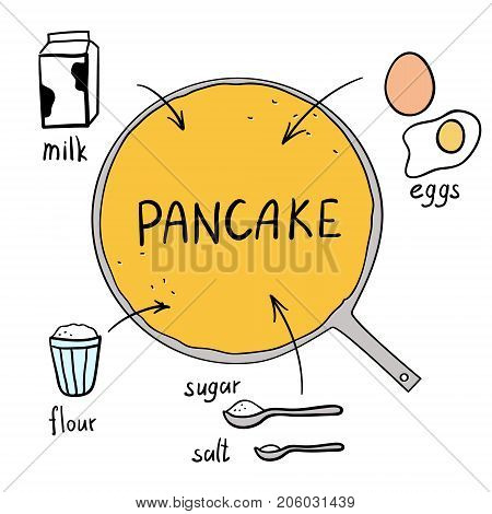 Vector illustration of a sketch info graphic recipe of pancake