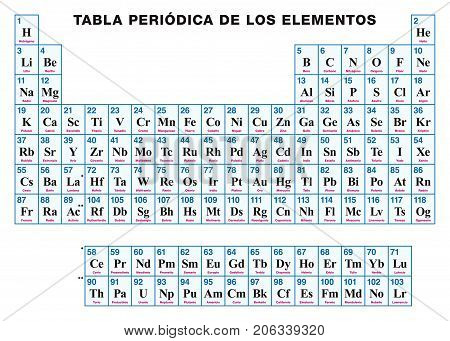 Periodic Table of the elements. SPANISH. Tabular arrangement of the chemical elements with their atomic numbers, symbols and names. 118 confirmed elements and complete seven rows. Illustration. Vector