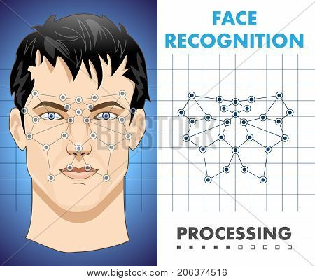 Access - Biometric - Face Recognition 3