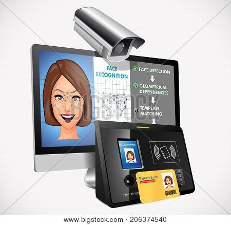 Access - Biometric - Face Recognition 1