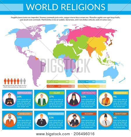 World religions infographics with colorful global map, spiritual leaders on blue background, man sign, flat vector illustration