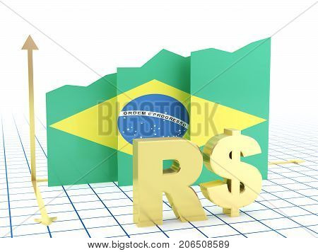 Brazilian Economy Growth Graph
