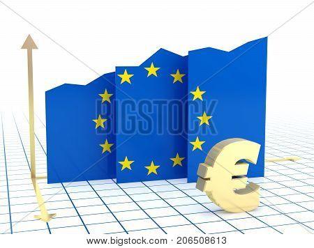 European Union Economy Growth Graph