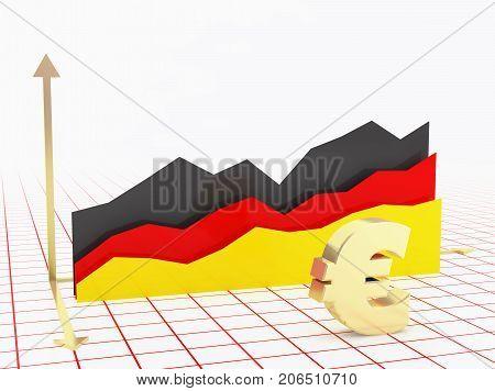 Germany Economy Growth Graph