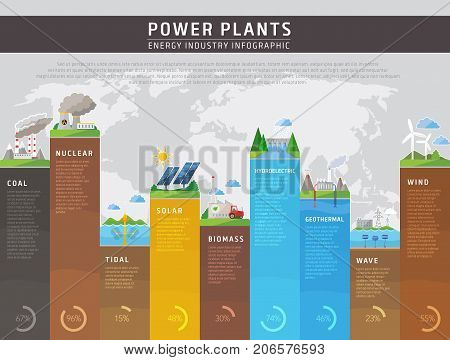 power plants infographics concept, enegry industry, vector education poster