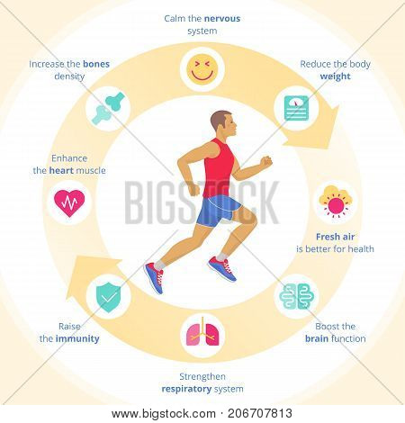 The running man with sport and human internal organs icon set. Side view of sporty running young men in a sportswear vector illustration. Positive benefits of sport exercises concept flat icons.
