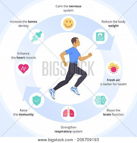 Running man sports human internal vector photo bigstock the running man with sports and human internal organs icon set side view of active ccuart Choice Image