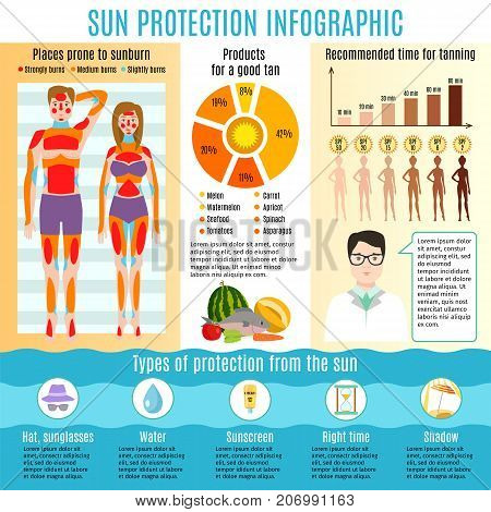Skin cancer prevention sun uv protection infographic sunscreen medical protect human sunburn health care vector illustration. Body melanin ultraviolet safety cream prevention dermatology treatment.