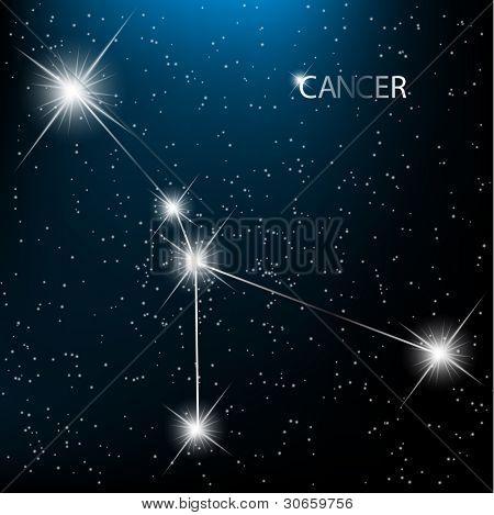 Aquarius  Zodiac sign bright stars in cosmos. Raster version