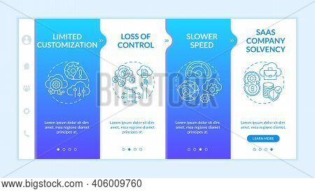 Software As Service Problems Onboarding Vector Template. Limited Customization. Slower Speed. Respon