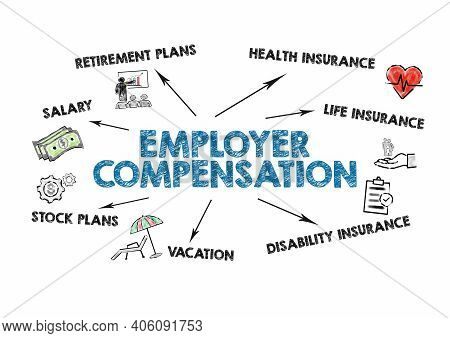 Employer Compensation. Salary, Retirement, Insurance And Vacation Concept. Chart With Keywords And I