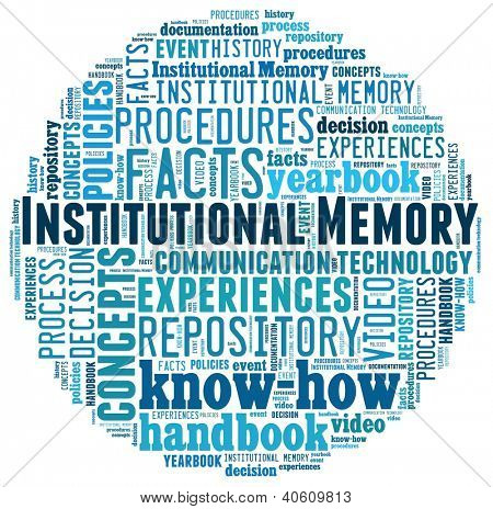 Institutional Memory in word collage