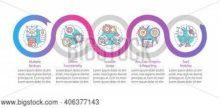 Saas Pluses Vector Infographic Template. Multiple Backups, Scalable Usage Presentation Design Elemen