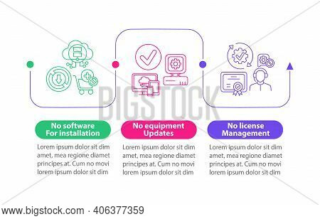Saas Merits Vector Infographic Template. No Equipment Updates, Licenses Presentation Design Elements