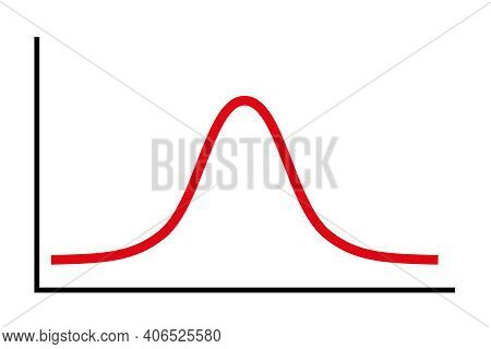 Bell Curve Symbol, A Simplified Diagram For A Standard Normal Distribution, Also Called Gaussian Dis